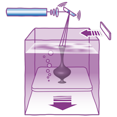 SLA 3D printing technology scheme