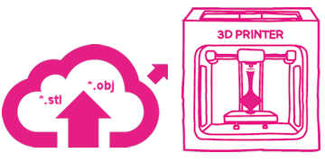 upload 3D printing files