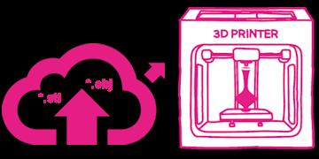 upload 3D printing files